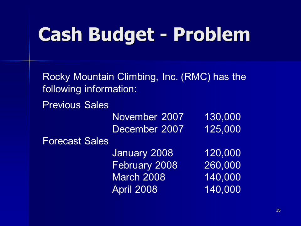 35 Cash Budget - Problem Rocky Mountain Climbing, Inc. (RMC) has the following information: Previous Sales November 2007130,000 December 2007125,000 F