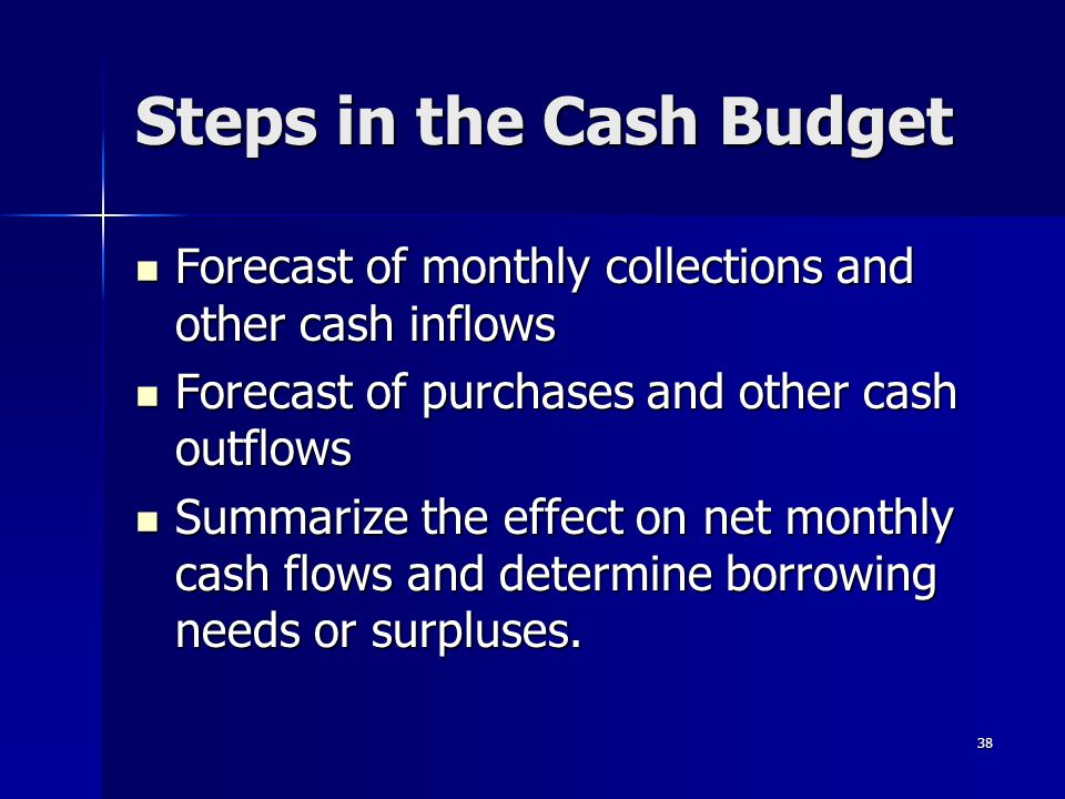 38 Steps in the Cash Budget Forecast of monthly collections and other cash inflows Forecast of monthly collections and other cash inflows Forecast of