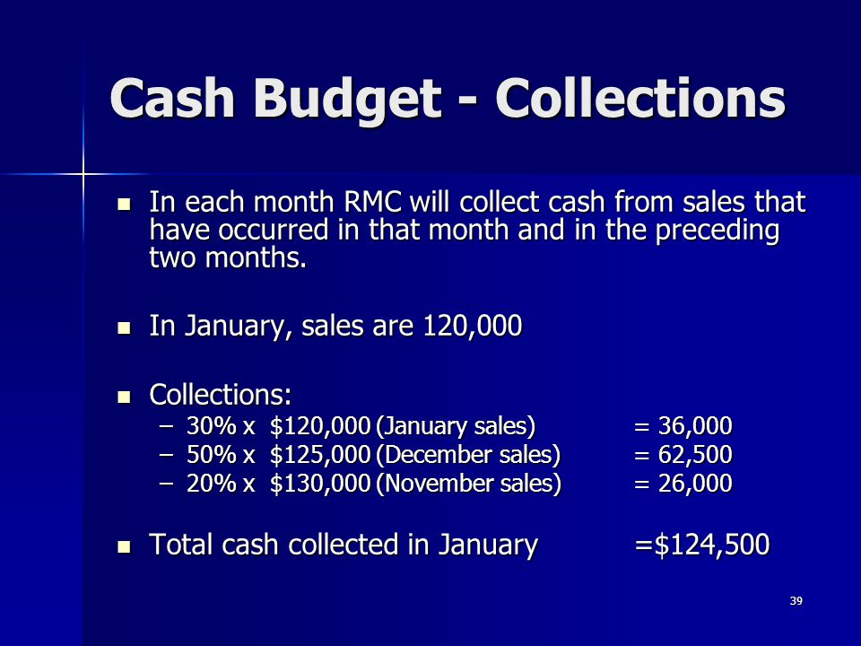 39 Cash Budget - Collections In each month RMC will collect cash from sales that have occurred in that month and in the preceding two months. In each