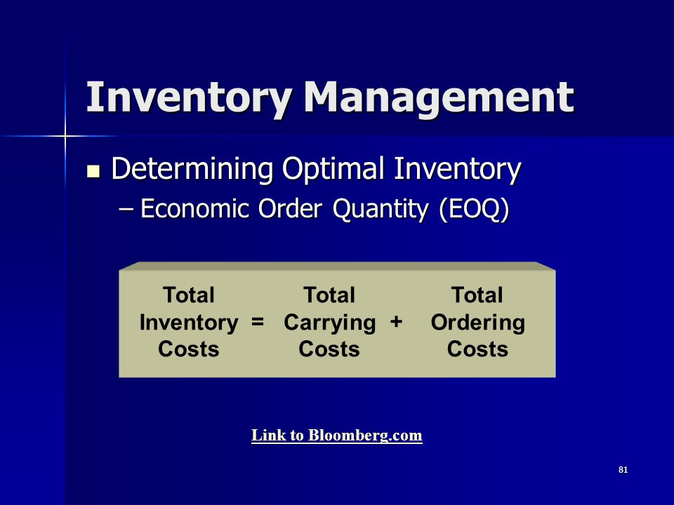 81 Inventory Management Determining Optimal Inventory Determining Optimal Inventory –Economic Order Quantity (EOQ) Total Inventory Costs = Total Carry