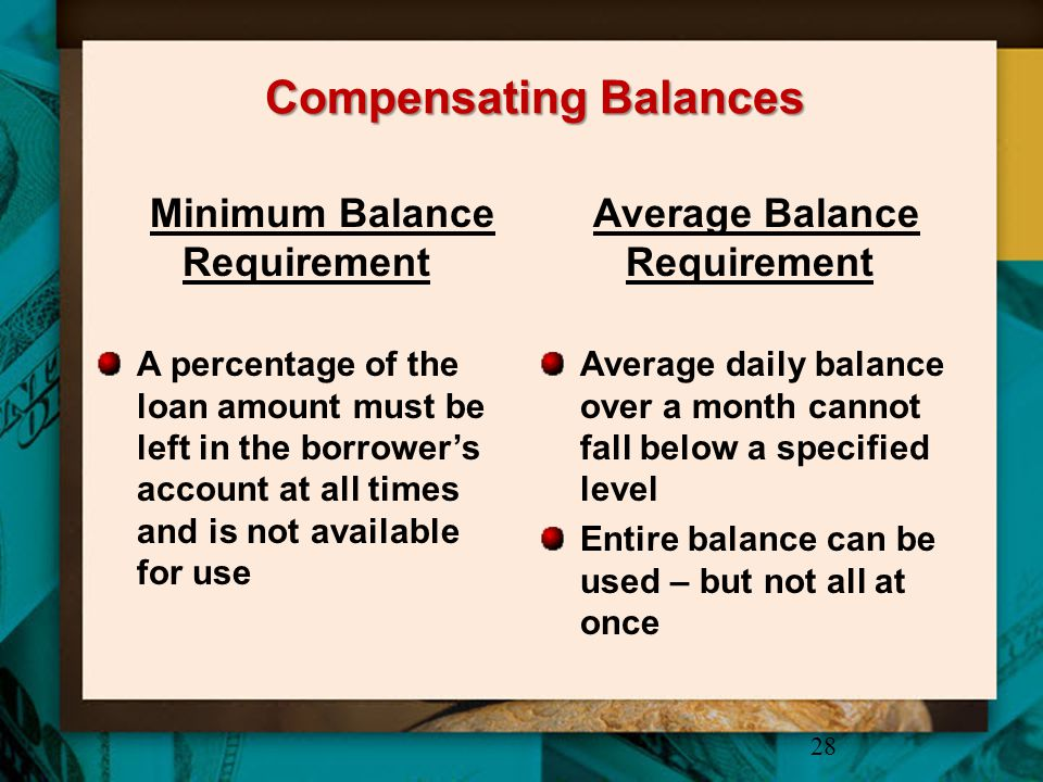 Compensating Balances Minimum Balance Requirement A percentage of the loan amount must be left in the borrower's account at all times and is not avail