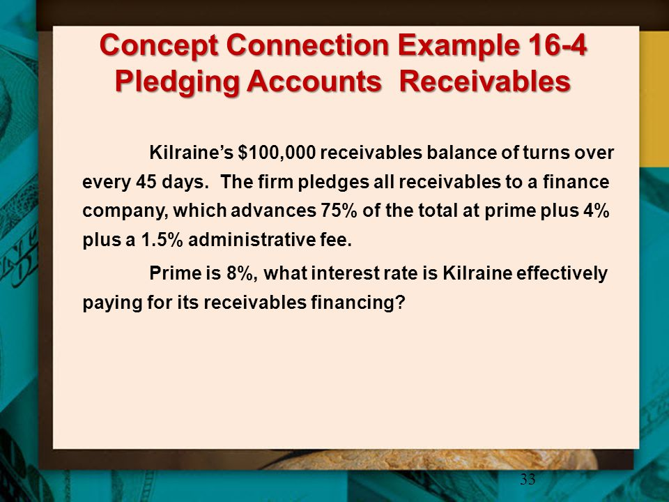 Concept Connection Example 16-4 Pledging Accounts Receivables 33 Kilraine's $100,000 receivables balance of turns over every 45 days. The firm pledges
