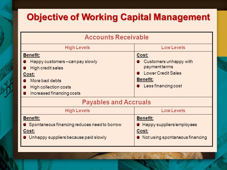 Objective of Working Capital Management 8 Accounts Receivable High LevelsLow Levels Benefit: Happy customers –can pay slowly High credit sales Cost: M