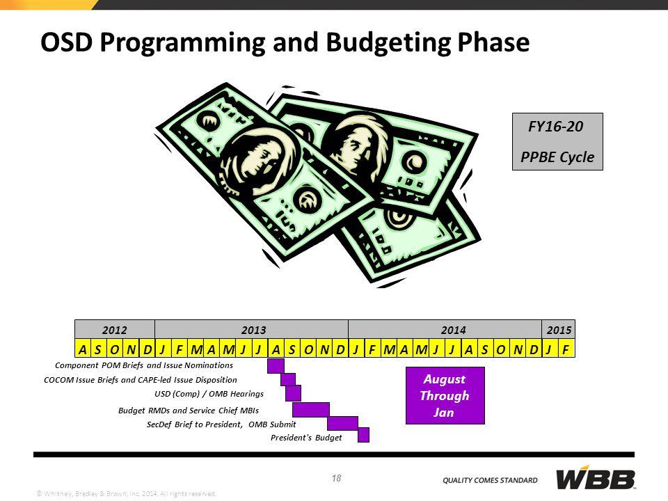 © Whitney, Bradley & Brown, Inc. 2014. All rights reserved. OSD Programming and Budgeting Phase August Through Jan ASONDJFMAMJJASONDJFMAMJJASONDJF 201