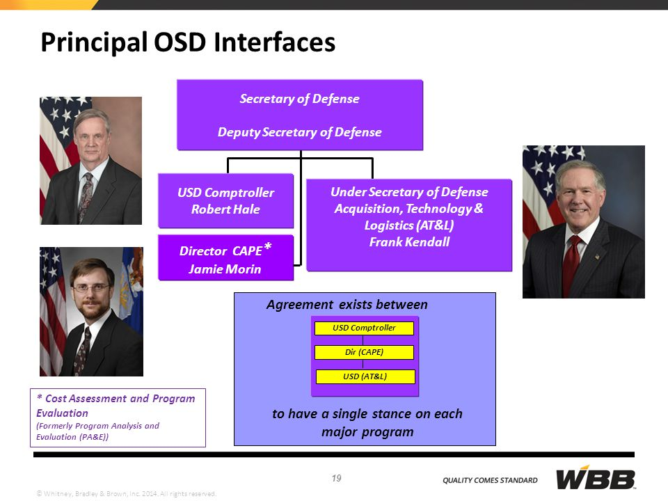 © Whitney, Bradley & Brown, Inc. 2014. All rights reserved. Principal OSD Interfaces Secretary of Defense Deputy Secretary of Defense Under Secretary