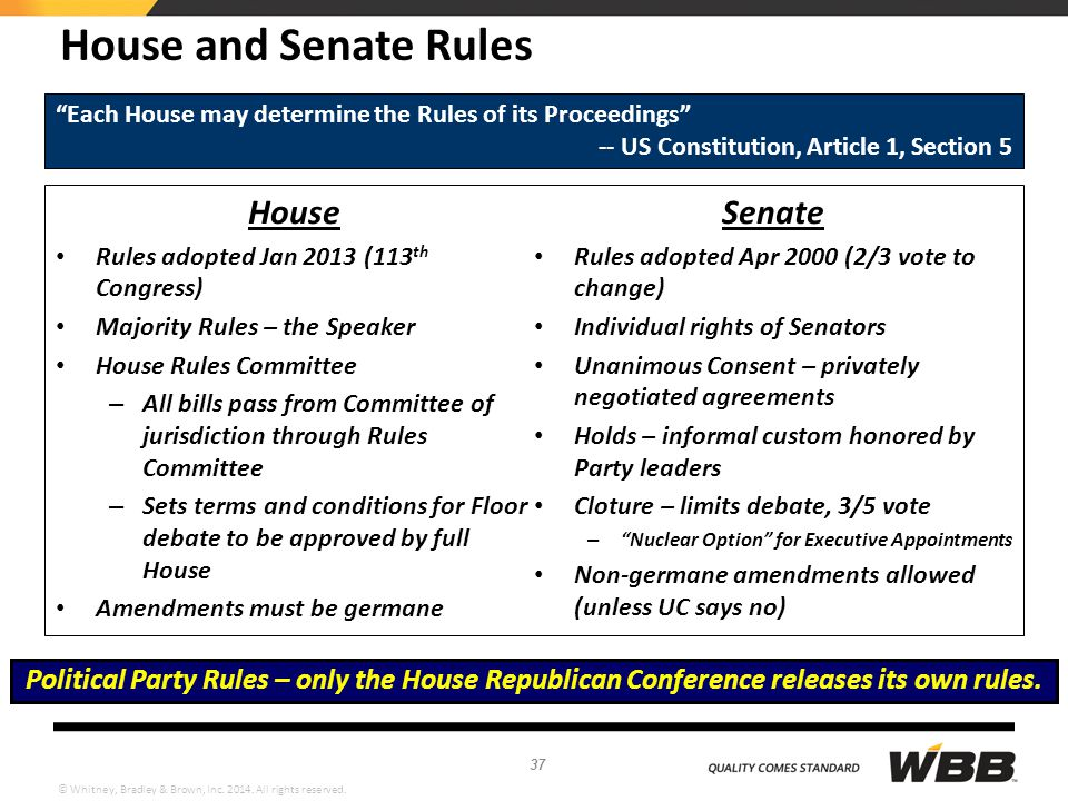 © Whitney, Bradley & Brown, Inc. 2014. All rights reserved. House and Senate Rules 37 House Rules adopted Jan 2013 (113 th Congress) Majority Rules –