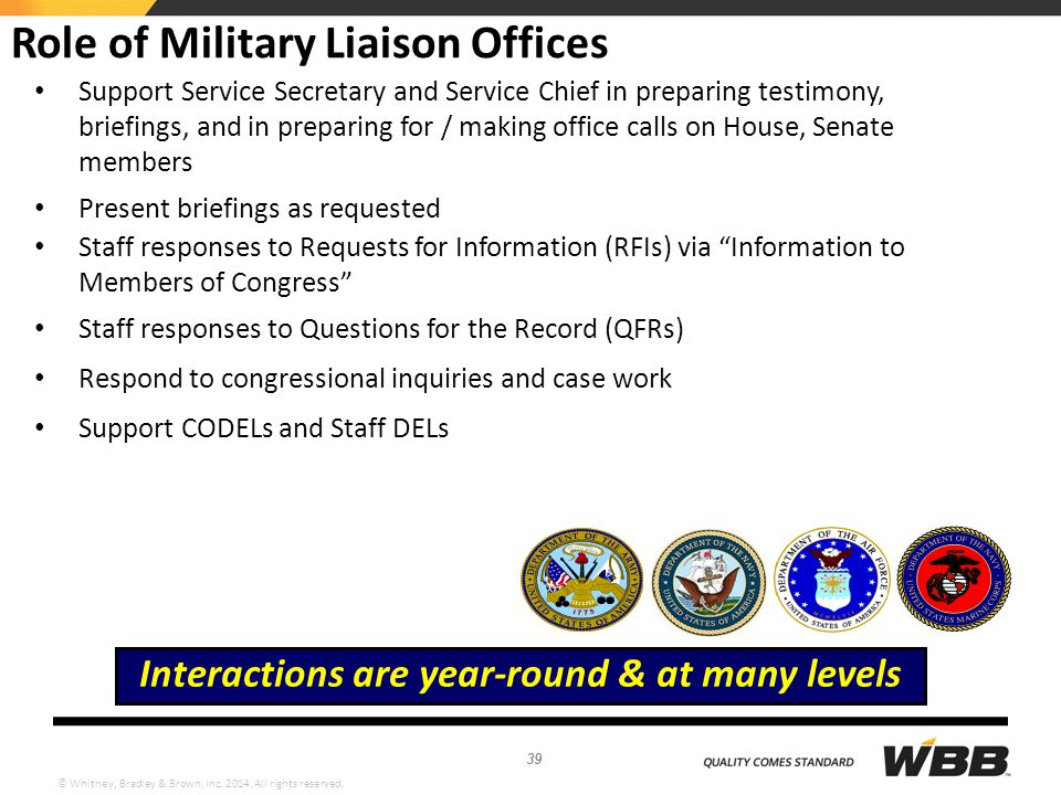 © Whitney, Bradley & Brown, Inc. 2014. All rights reserved. Role of Military Liaison Offices Support Service Secretary and Service Chief in preparing