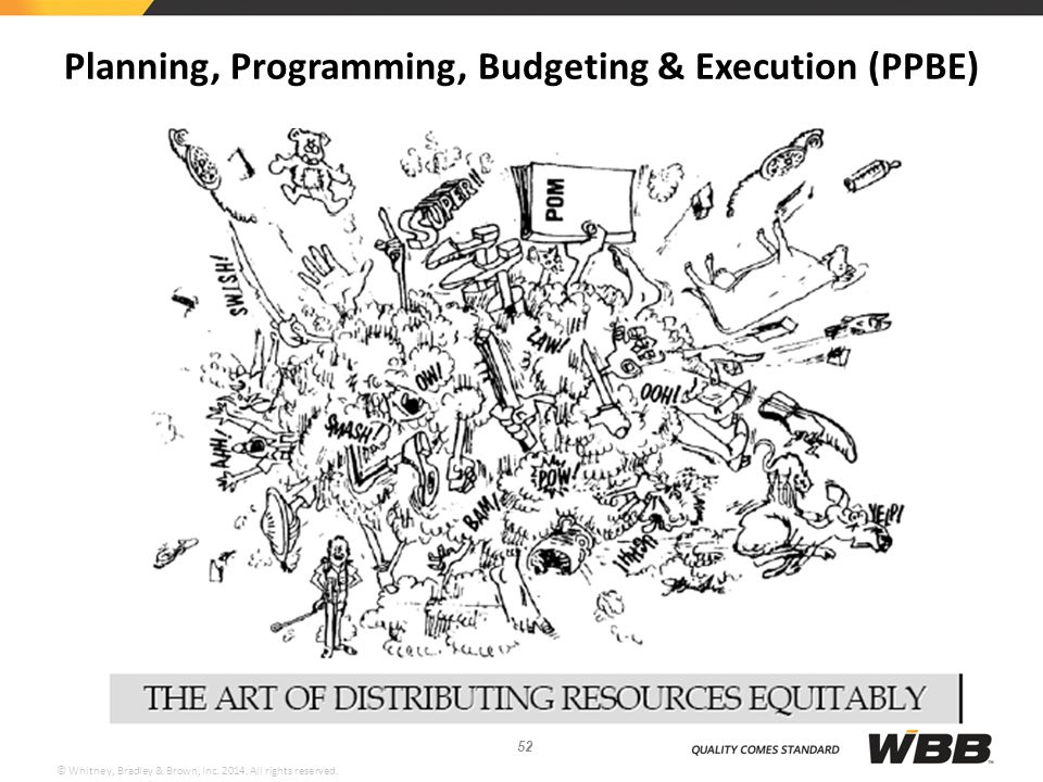 © Whitney, Bradley & Brown, Inc. 2014. All rights reserved. Planning, Programming, Budgeting & Execution (PPBE) 52