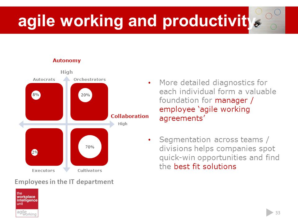 33 More detailed diagnostics for each individual form a valuable foundation for manager / employee 'agile working agreements' Segmentation across team