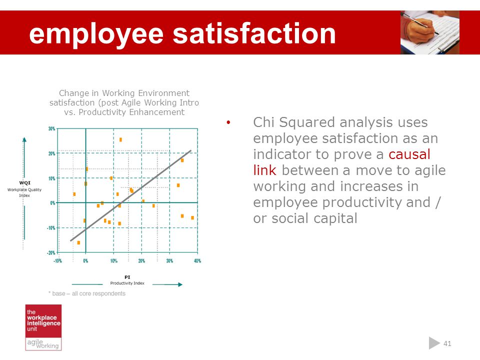 41 employee satisfaction Chi Squared analysis uses employee satisfaction as an indicator to prove a causal link between a move to agile working and in