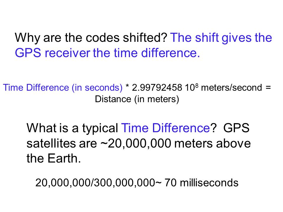Why are the codes shifted. The shift gives the GPS receiver the time difference.