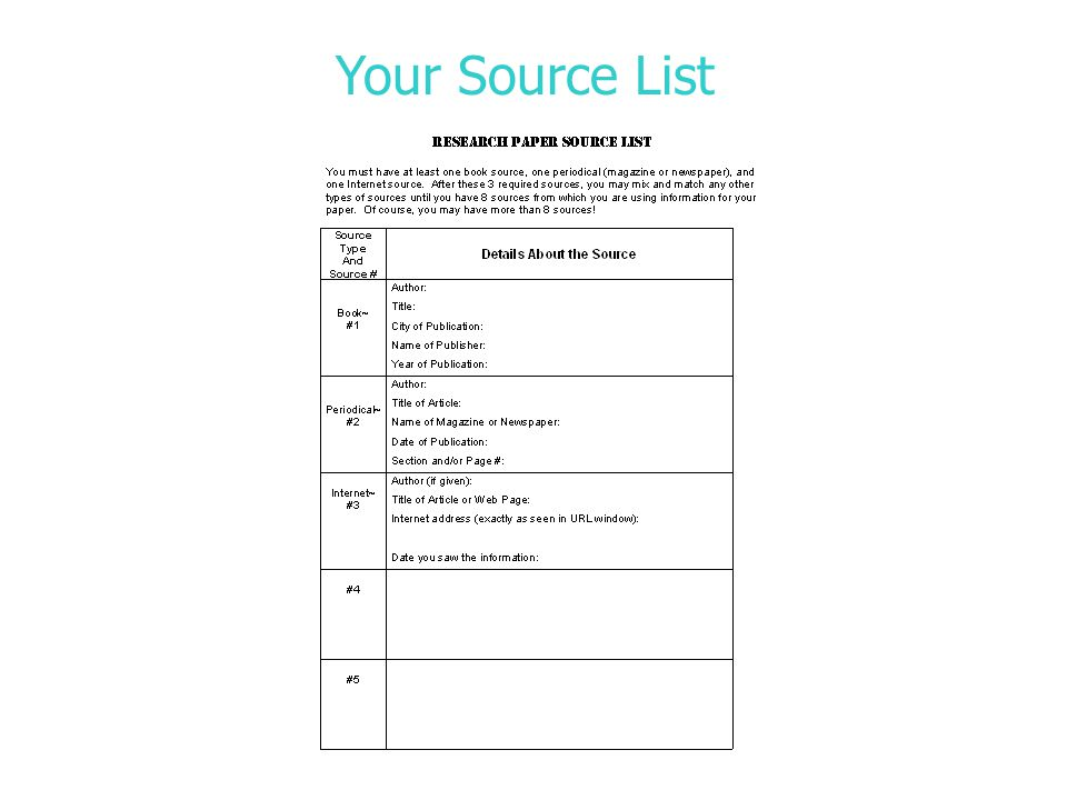Your Source List