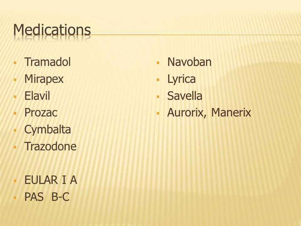  Tramadol  Mirapex  Elavil  Prozac  Cymbalta  Trazodone  EULAR I A  PAS B-C  Navoban  Lyrica  Savella  Aurorix, Manerix