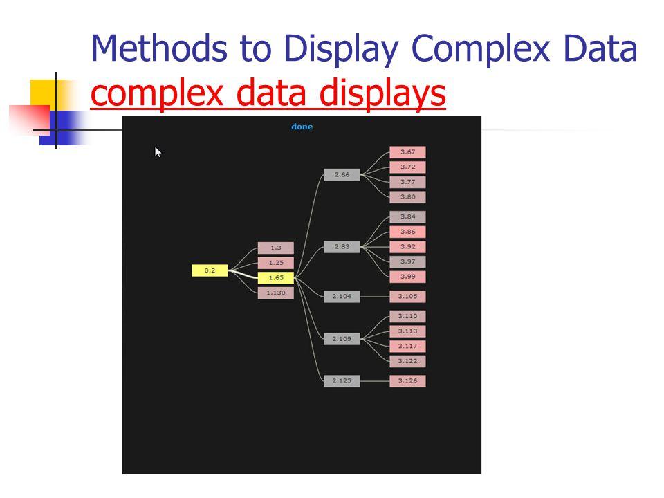 Methods to Display Complex Data complex data displays complex data displays