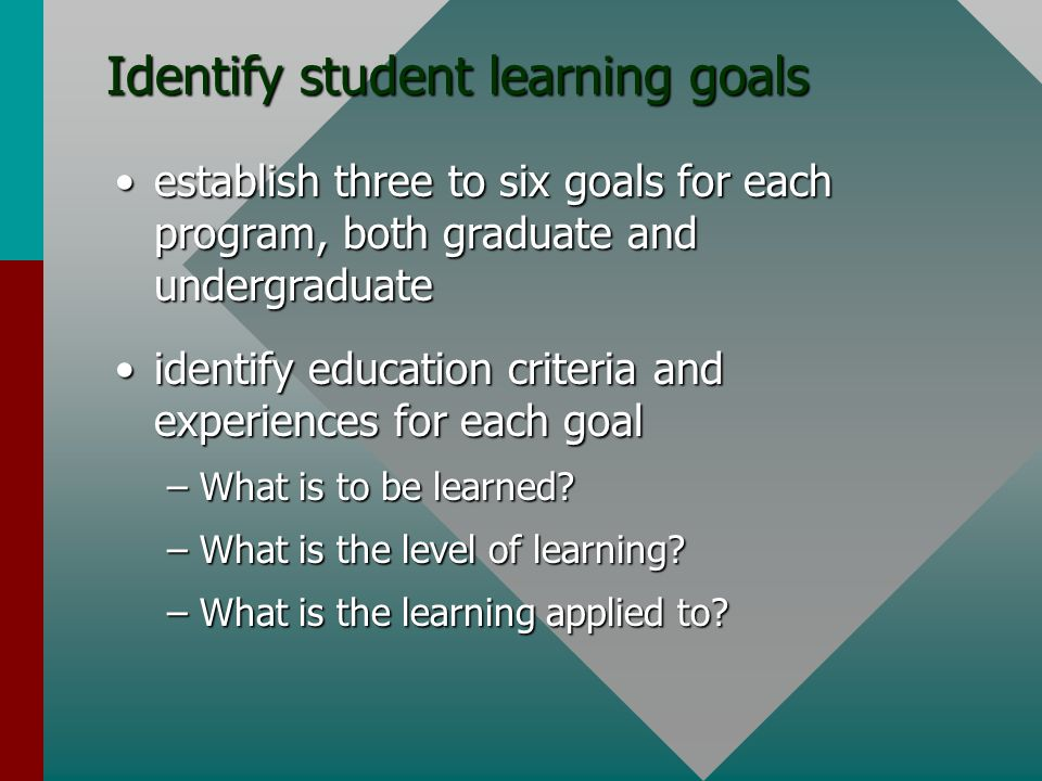 Identify student learning goals establish three to six goals for each program, both graduate and undergraduateestablish three to six goals for each program, both graduate and undergraduate identify education criteria and experiences for each goalidentify education criteria and experiences for each goal –What is to be learned.