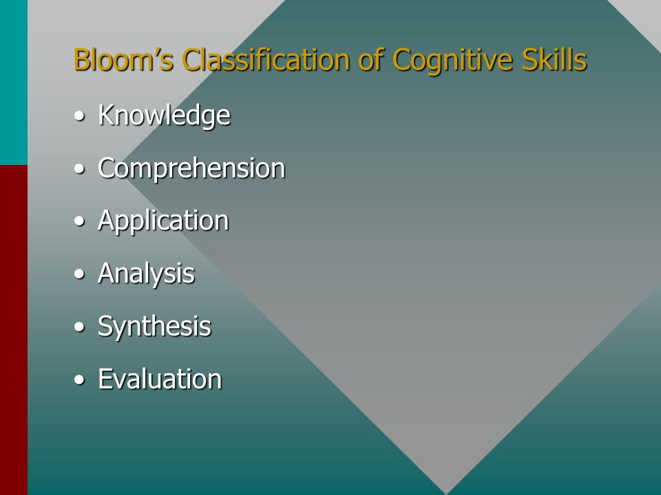 Bloom's Classification of Cognitive Skills KnowledgeKnowledge ComprehensionComprehension ApplicationApplication AnalysisAnalysis SynthesisSynthesis EvaluationEvaluation