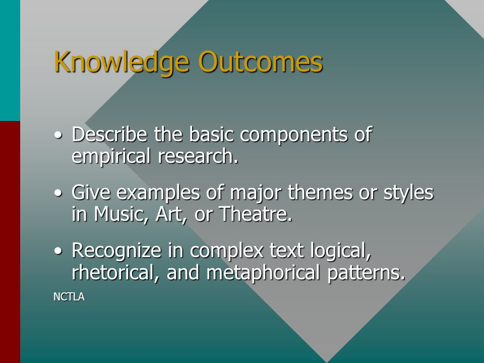 Knowledge Outcomes Describe the basic components of empirical research.Describe the basic components of empirical research. Give examples of major the