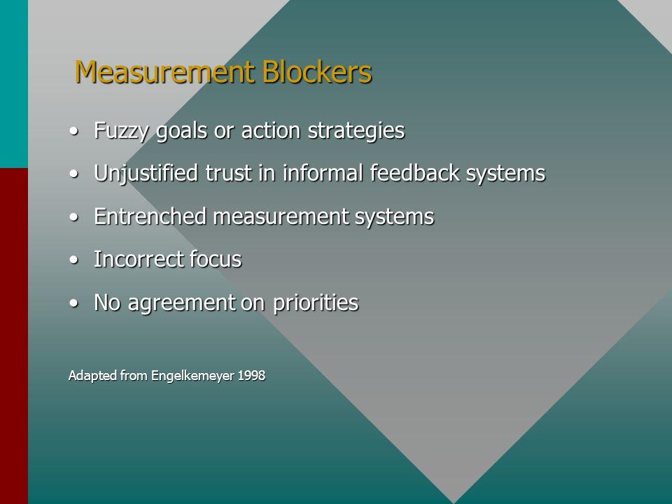 Measurement Blockers Fuzzy goals or action strategiesFuzzy goals or action strategies Unjustified trust in informal feedback systemsUnjustified trust
