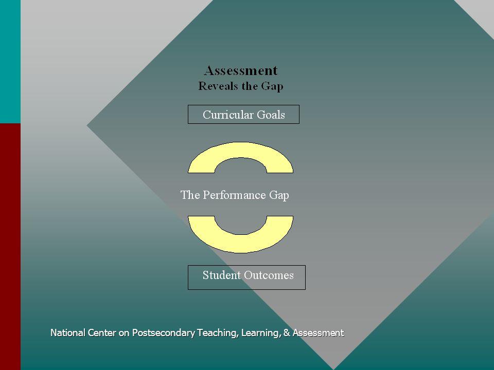 National Center on Postsecondary Teaching, Learning, & Assessment