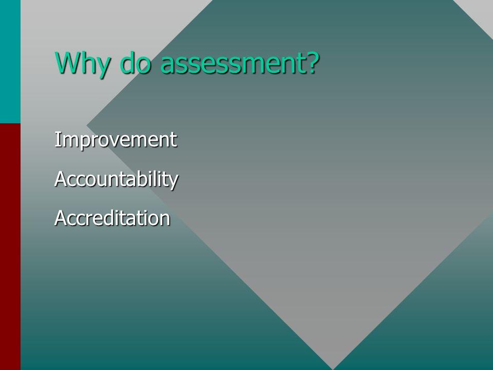 Why do assessment ImprovementAccountabilityAccreditation