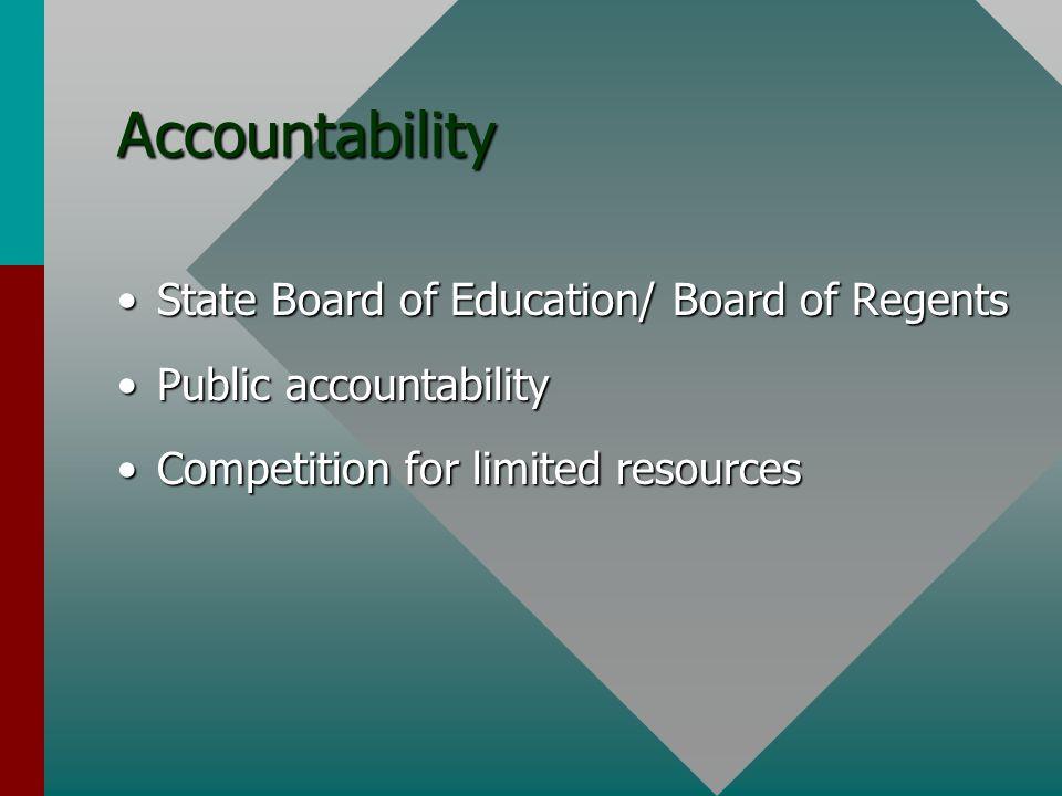 Accountability State Board of Education/ Board of RegentsState Board of Education/ Board of Regents Public accountabilityPublic accountability Competi