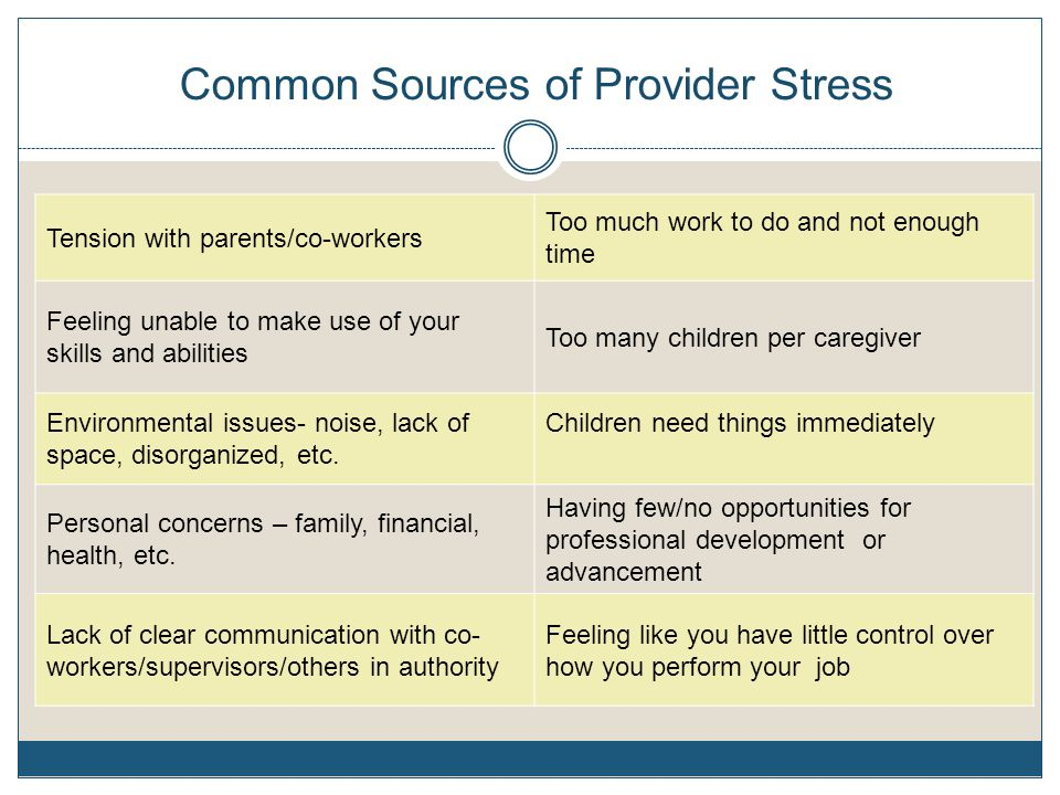 Common Sources of Provider Stress Tension with parents/co-workers Too much work to do and not enough time Feeling unable to make use of your skills an
