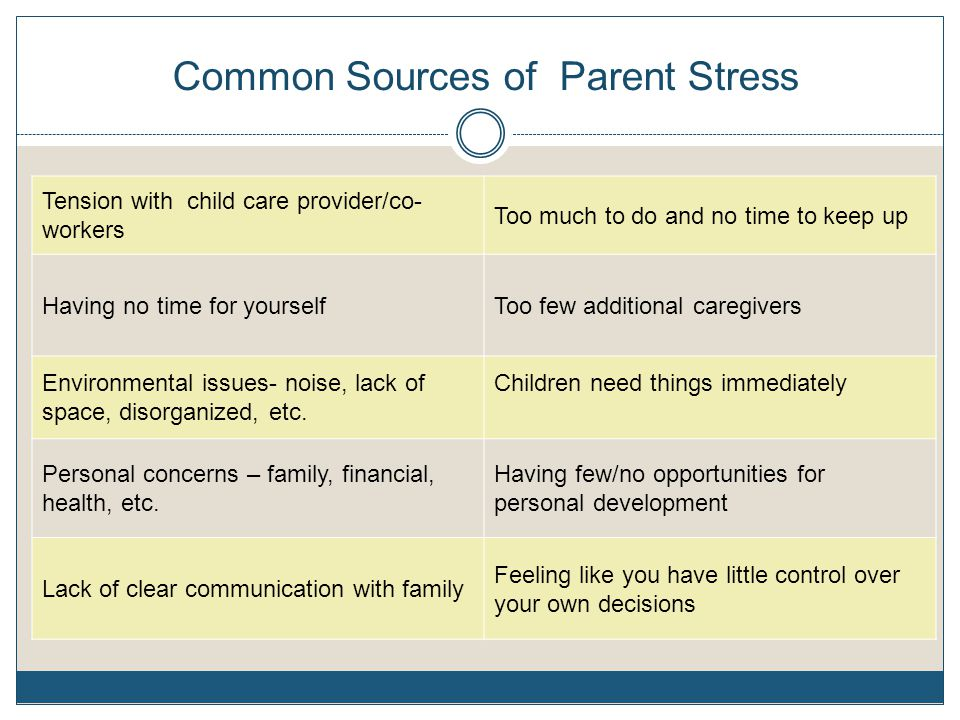 Common Sources of Provider Stress Tension with parents/co-workers Too much work to do and not enough time Feeling unable to make use of your skills and abilities Too many children per caregiver Environmental issues- noise, lack of space, disorganized, etc.