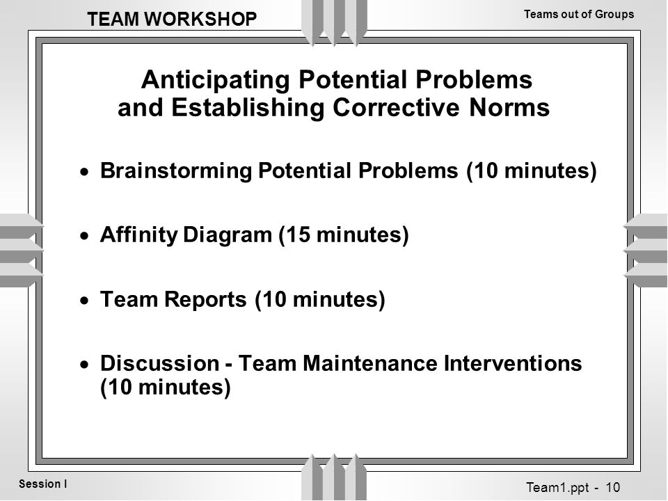 Teams out of Groups Session I TEAM WORKSHOP Team1.ppt - 10  Brainstorming Potential Problems (10 minutes)  Affinity Diagram (15 minutes)  Team Reports (10 minutes)  Discussion - Team Maintenance Interventions (10 minutes) Anticipating Potential Problems and Establishing Corrective Norms