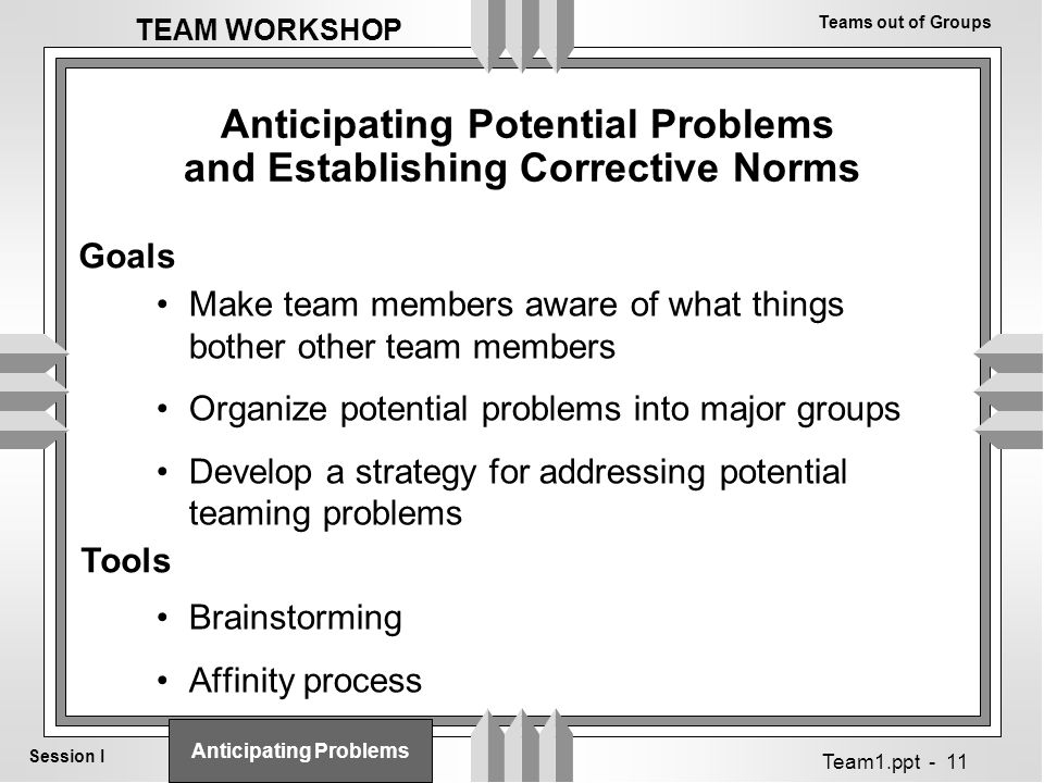 Teams out of Groups Session I TEAM WORKSHOP Team1.ppt - 11 Anticipating Potential Problems and Establishing Corrective Norms Make team members aware of what things bother other team members Organize potential problems into major groups Develop a strategy for addressing potential teaming problems Brainstorming Affinity process Tools Goals Anticipating Problems
