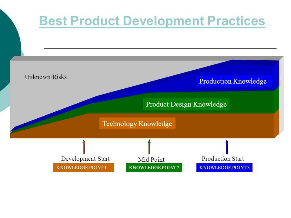 Successful Product Developments Are Anchored In Knowledge (GAO) A knowledge-based approach makes it possible to develop more sophisticated products faster and less expensively than their predecessors.