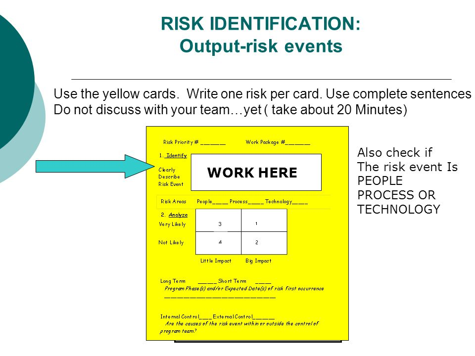 Risk Events Identification  Technology (Level of Maturity) Change New or Obsolete Adoption/Use Integration/Interfaces Team (Government/Contractor) technology expertise Security Architecture Scalability