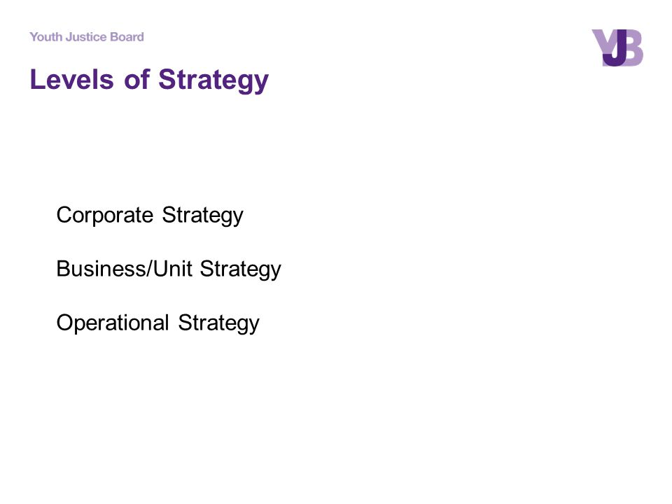 Corporate Strategy Business/Unit Strategy Operational Strategy Levels of Strategy