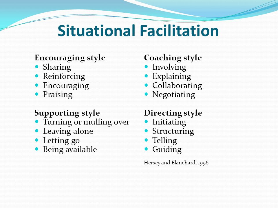 Situational Facilitation Encouraging style Sharing Reinforcing Encouraging Praising Supporting style Turning or mulling over Leaving alone Letting go Being available Coaching style Involving Explaining Collaborating Negotiating Directing style Initiating Structuring Telling Guiding Hersey and Blanchard, 1996