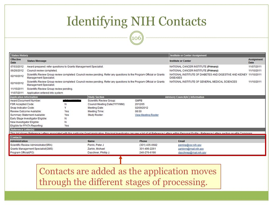 106 Contacts are added as the application moves through the different stages of processing.