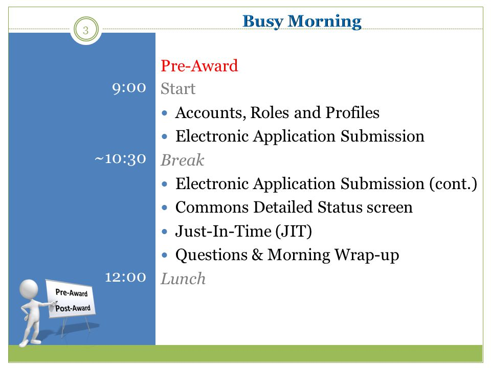 9:00 ~10:30 12:00 Start Accounts, Roles and Profiles Electronic Application Submission Break Electronic Application Submission (cont.) Commons Detaile