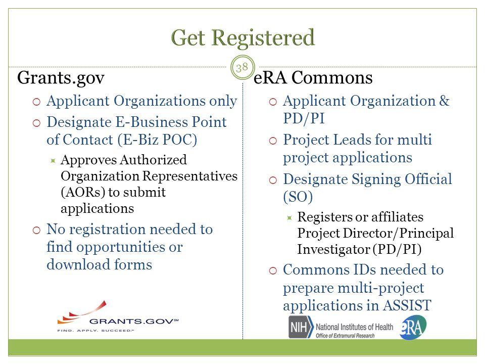 Grants.gov  Applicant Organizations only  Designate E-Business Point of Contact (E-Biz POC)  Approves Authorized Organization Representatives (AORs