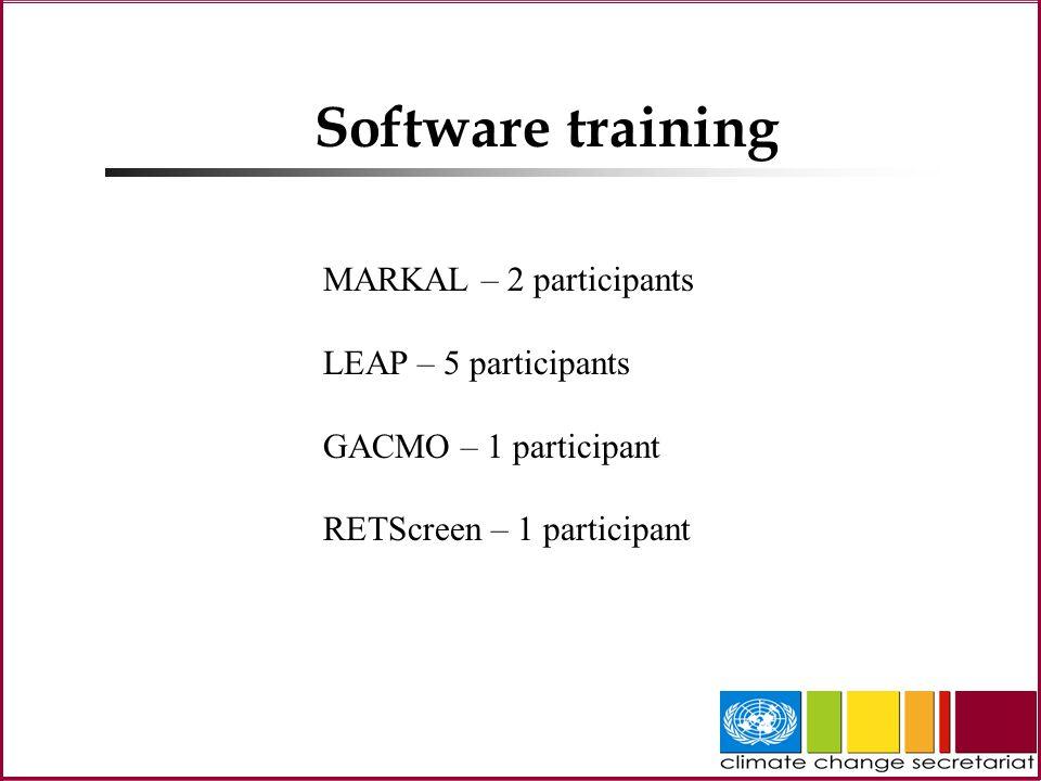 Software training MARKAL – 2 participants LEAP – 5 participants GACMO – 1 participant RETScreen – 1 participant