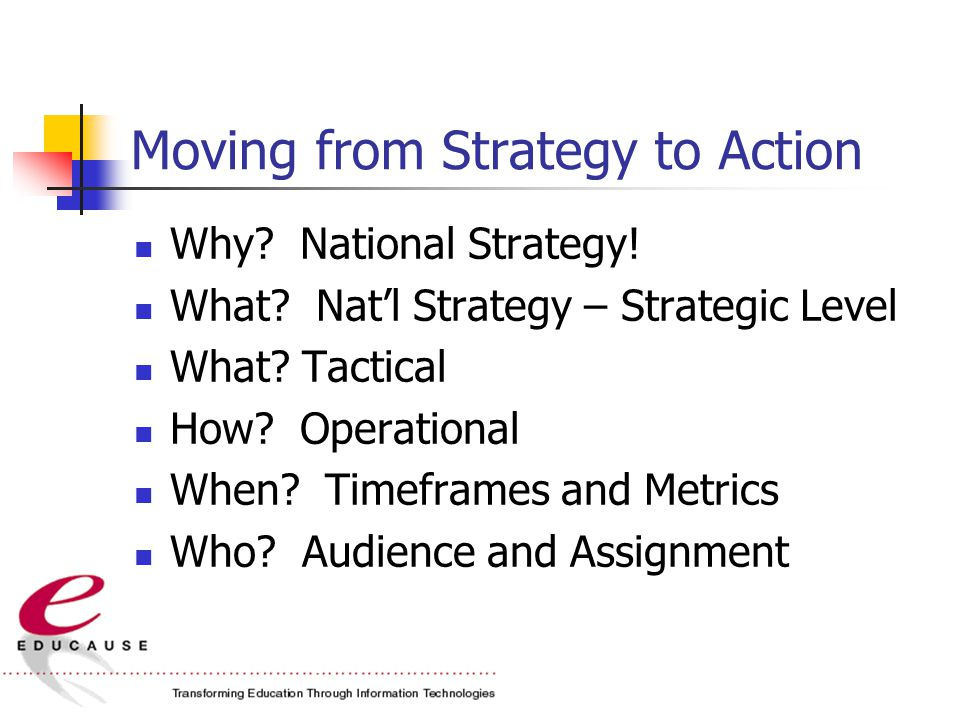 Moving from Strategy to Action Why.National Strategy.