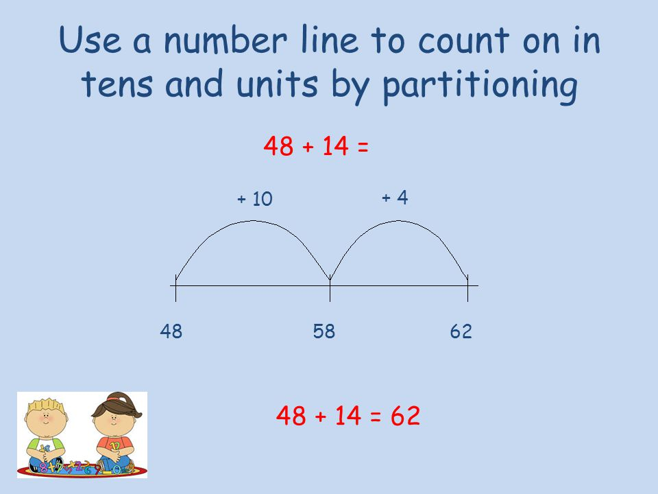 Use a number line to count on in tens and units by partitioning 48 + 14 = 62 48 + 14 = + 10 485862 + 4