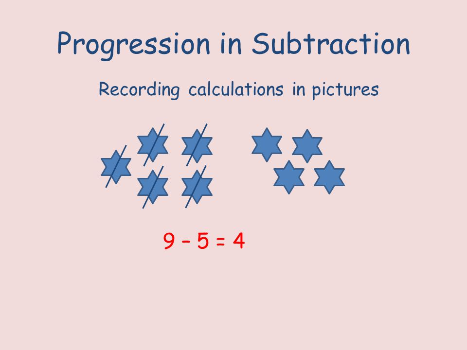 Progression in Subtraction Recording calculations in pictures 9 – 5 = 4