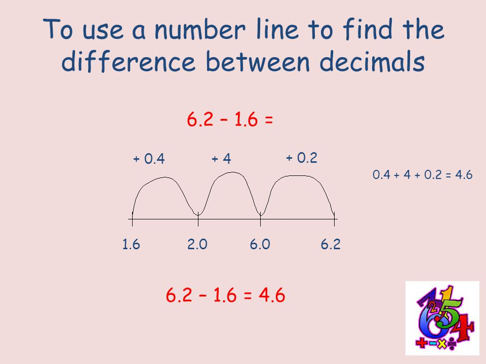 To use a number line to find the difference between decimals 6.2 – 1.6 = 6.2 – 1.6 = 4.6 + 0.4+ 4 + 0.2 1.62.06.06.2 0.4 + 4 + 0.2 = 4.6