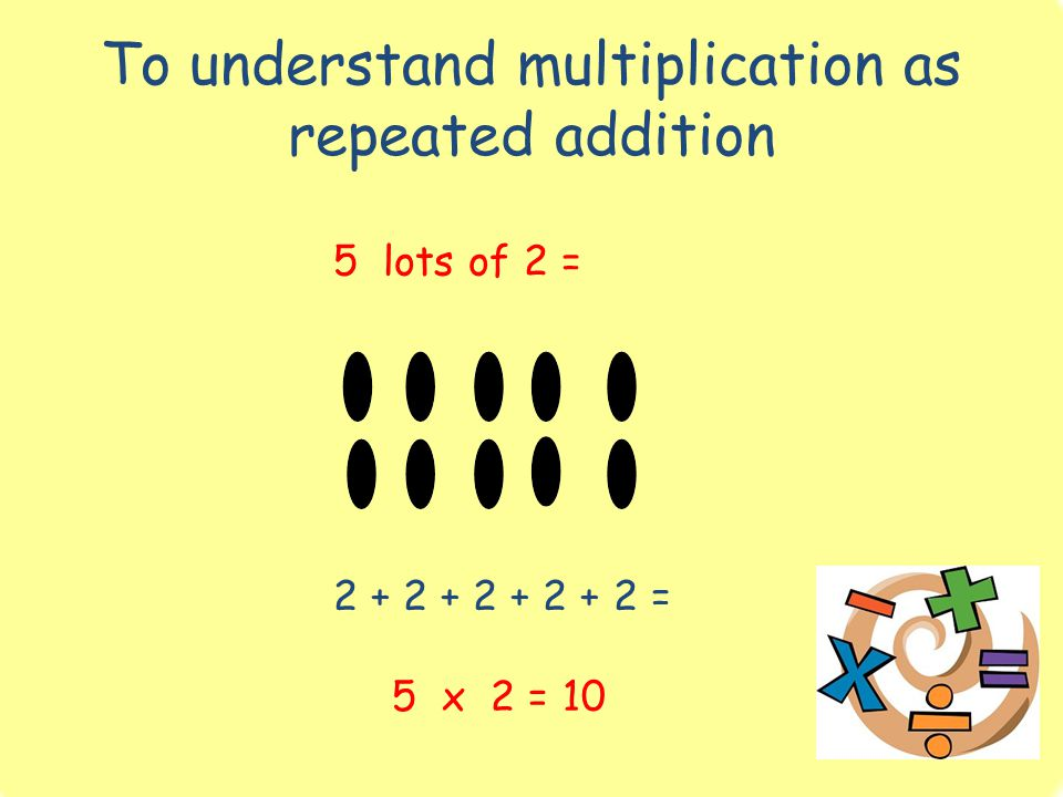 To understand multiplication as repeated addition 5 lots of 2 = 2 + 2 + 2 + 2 + 2 = 5 x 2 = 10