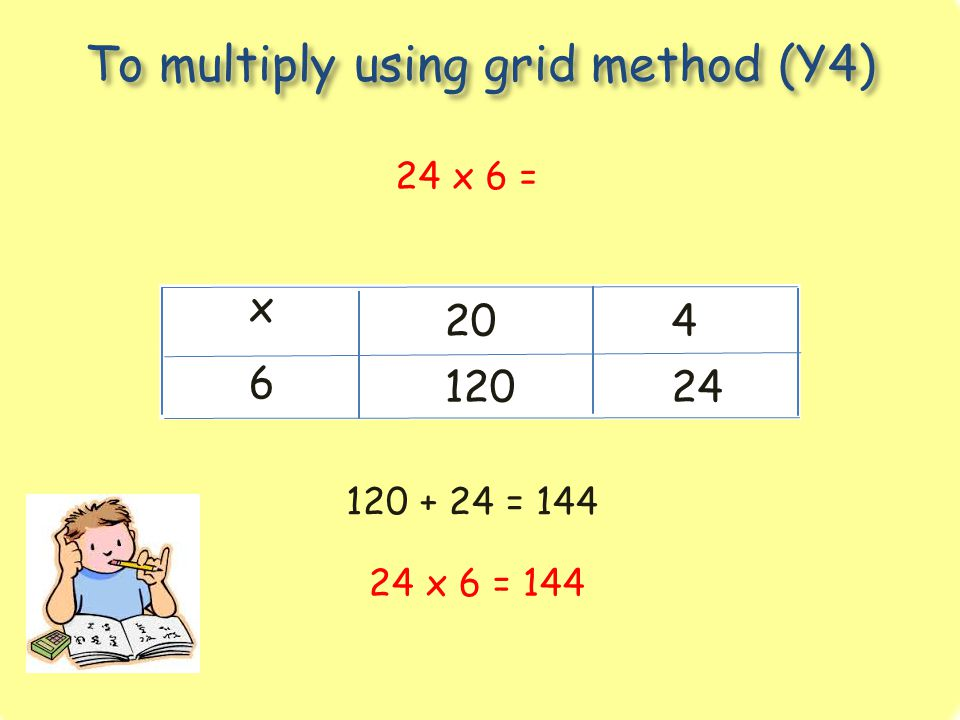 To multiply using grid method (Y4) 24 x 6 = x 6 12024 420 24 x 6 = 144 120 + 24 = 144