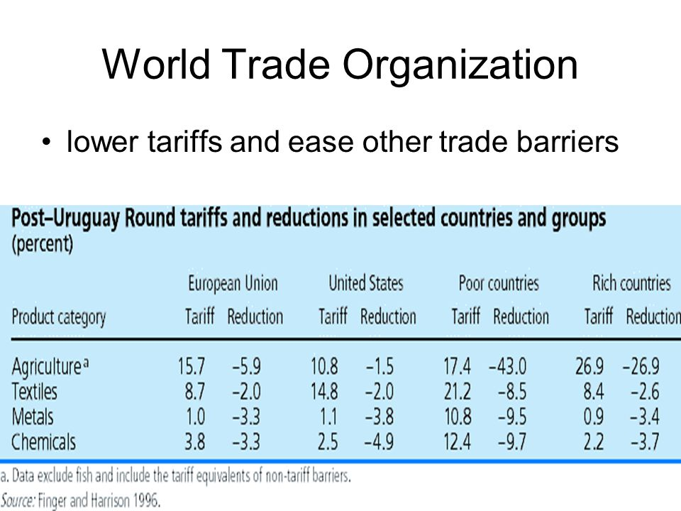 World Trade Organization lower tariffs and ease other trade barriers