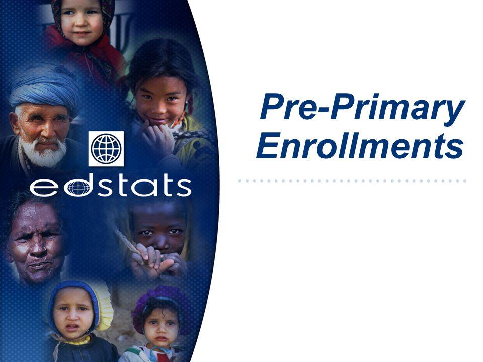 Pre-Primary Enrollments