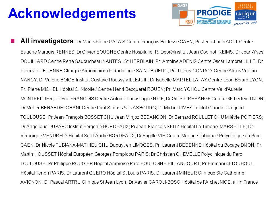 Acknowledgements All investigators : Dr Marie-Pierre GALAIS Centre François Baclesse CAEN; Pr. Jean-Luc RAOUL Centre Eugène Marquis RENNES; Dr Olivier