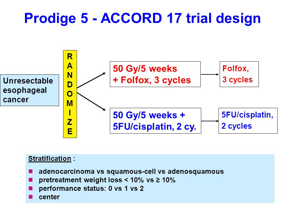 Arm A: Folfox + RT 50 Gy Chemotherapy in Folfox arm: six bi-monthly cycles of FOLFOX, the first 3 cycles starting on D1, D15 and D29 concomitant with 5 weeks' radiotherapy.