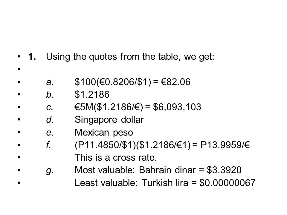 1.Using the quotes from the table, we get: a.$100(€0.8206/$1) = €82.06 b.$1.2186 c.€5M($1.2186/€) = $6,093,103 d.Singapore dollar e.Mexican peso f.(P1