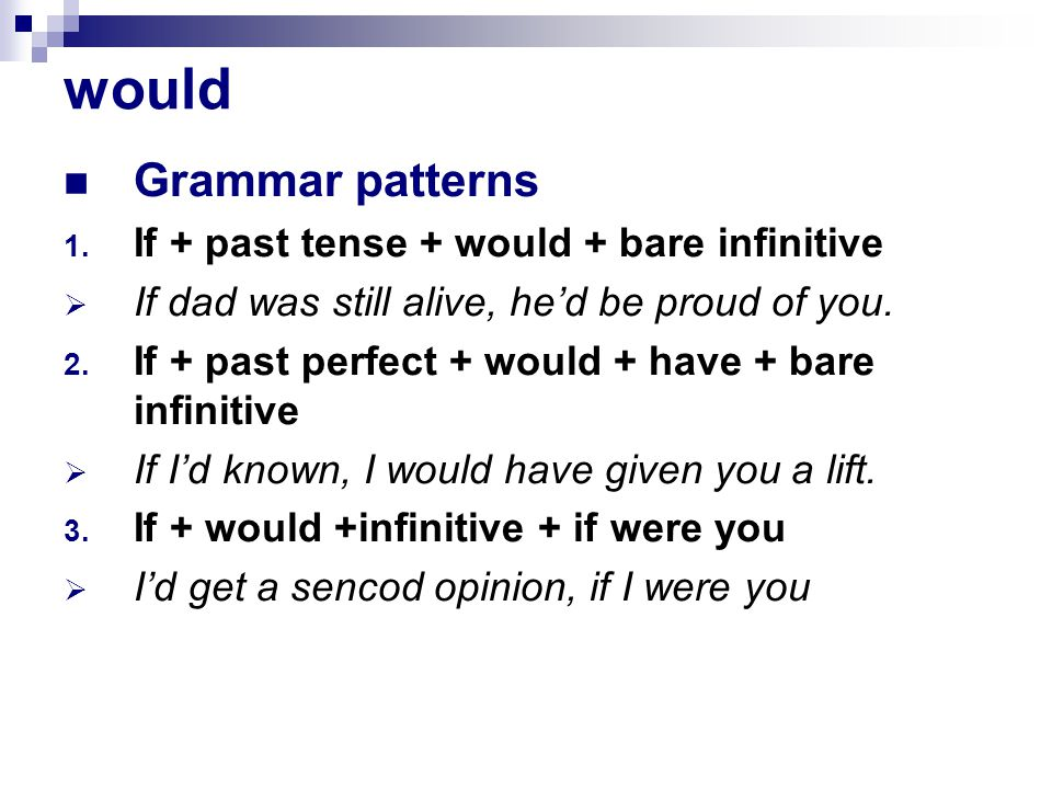 would Grammar patterns 1.