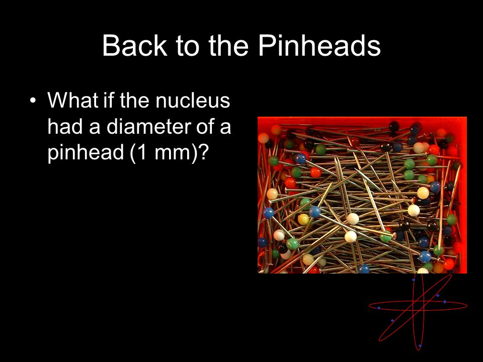 Back to the Pinheads What if the nucleus had a diameter of a pinhead (1 mm)
